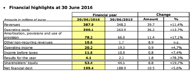 juventus-financial-statement 2015/16