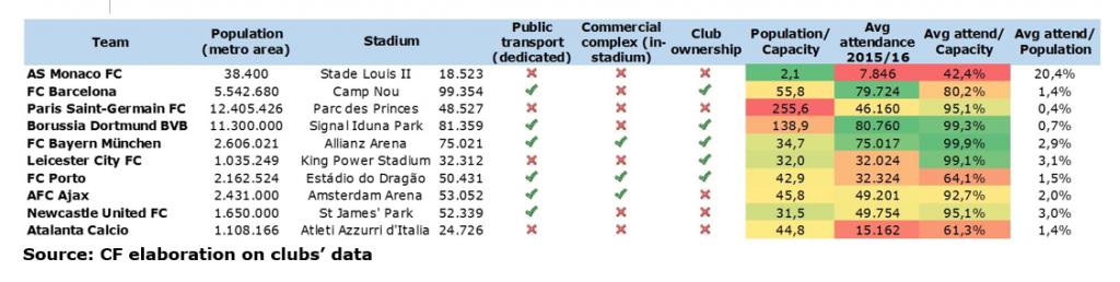 as-monaco-population-stadium-attendance-1024x258-14