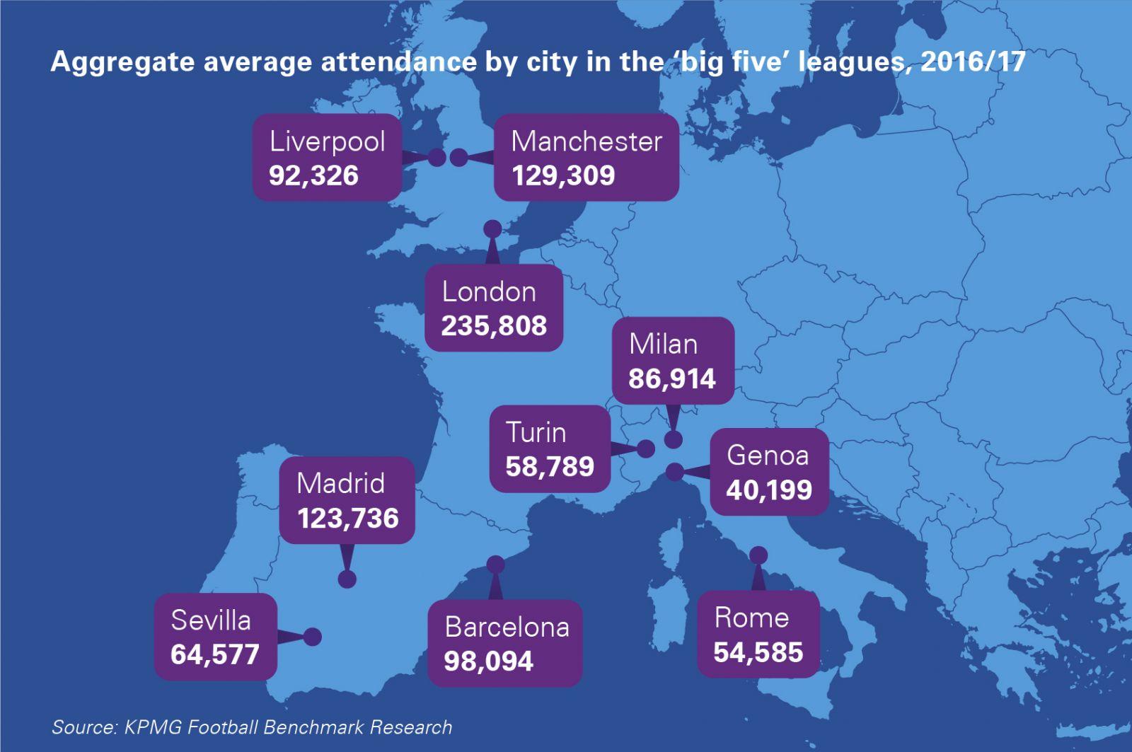 aggregate-average-attendance